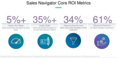sales-navigator-core-roi-metrics-1-638